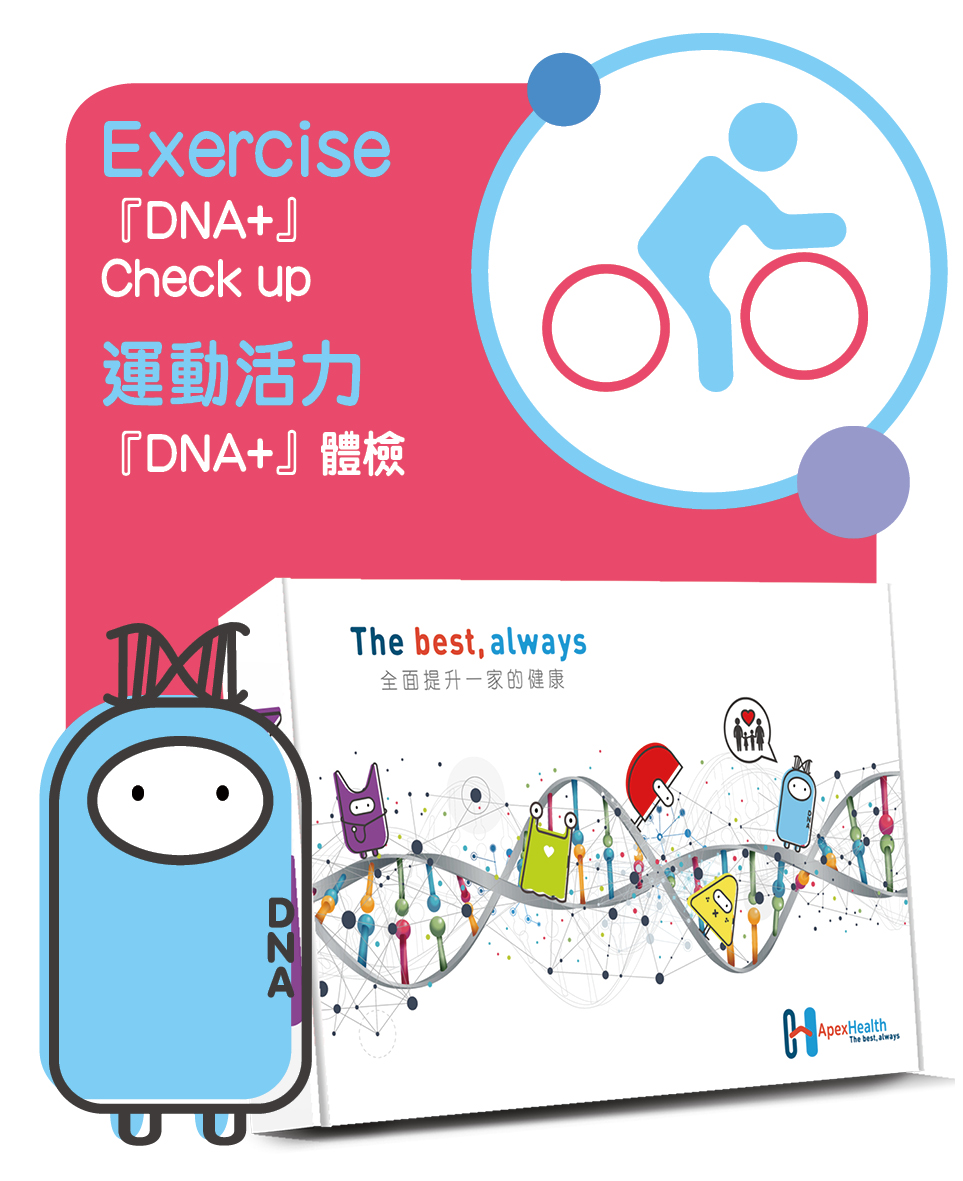 DNA+運動活力體檢 (53項)